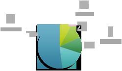 Vos depenses classées automatiquement en catégories avec Budget de Fortuneo